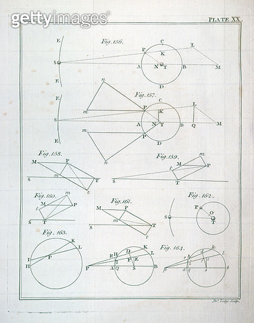 <b>Title</b> : Plate XX from Volume I of 'The Mathematical Principles of Natural Philosophy' by Sir Isaac Newton (1642-1727) engraved by John Lodge (fl. 1782) 1777 (engraving)<br><b>Medium</b> : engraving<br><b>Location</b> : Private Collection<br> - gettyimageskorea