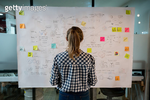 Woman sketching a business plan on a placard at a creative office - gettyimageskorea